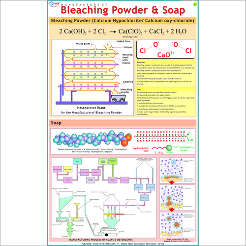 Manufacture of Bleaching Powder & Soap Chart