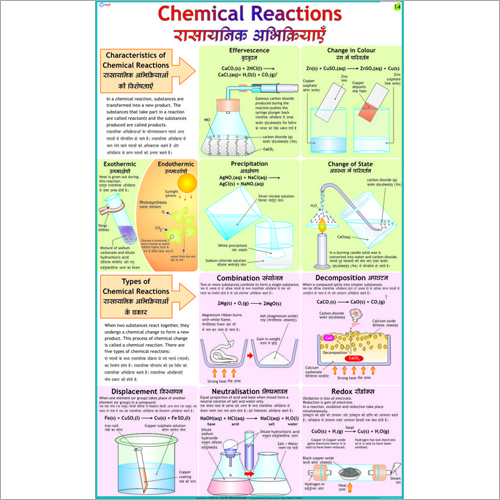 Chemical Reactions Chart