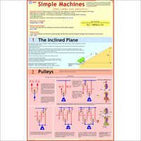 Pulleys (Simple Machines) Chart