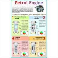 Petrol Engine Chart