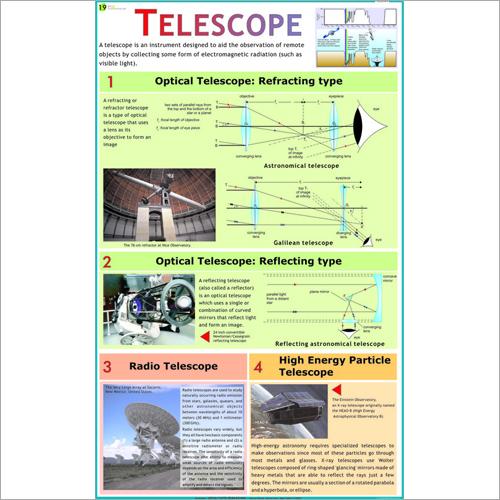 Telescope Chart