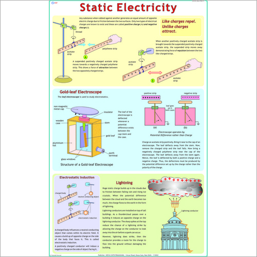 Static Electricity Chart