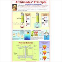 Balance (Principle Of Archimedes)