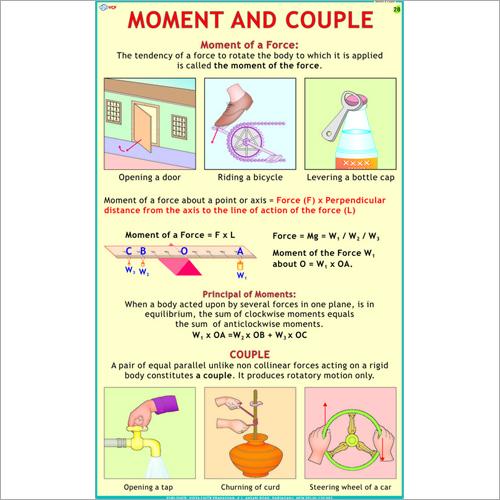 Moment & Couple Chart