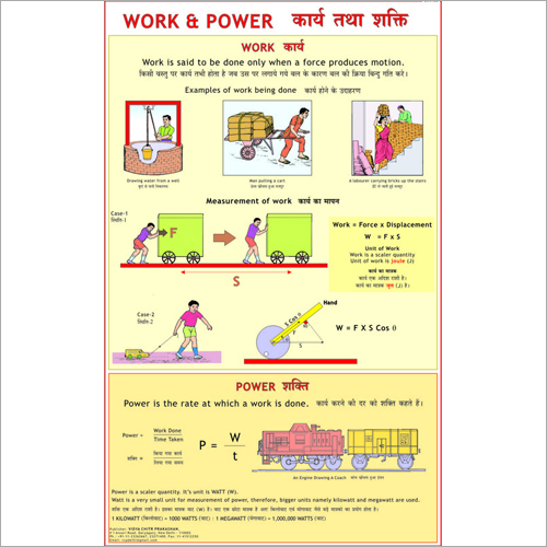 Work & Power Chart
