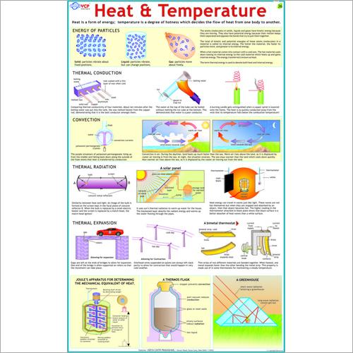 Heat & Temperature Chart