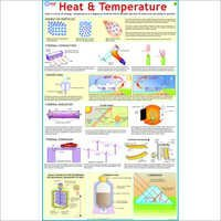 Heat & Temperature