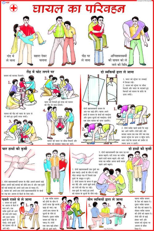 Transport of Injured Chart
