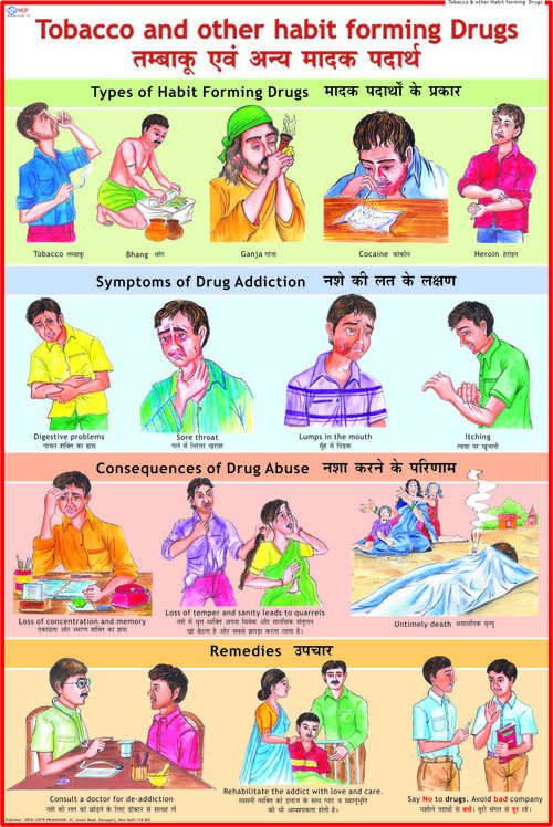 Tobacco & Other Habit Forming Drugs Chart