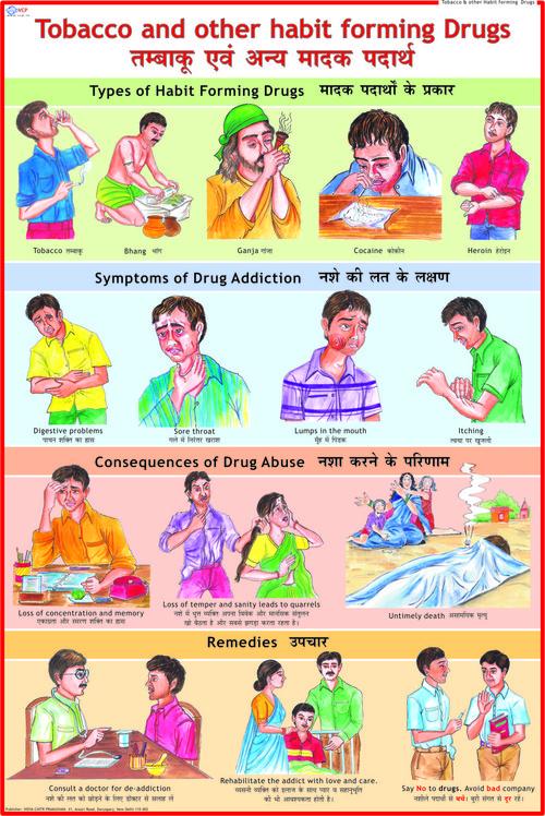Health & Hygiene Charts