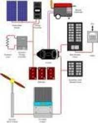 Solar Hydrid Inverter