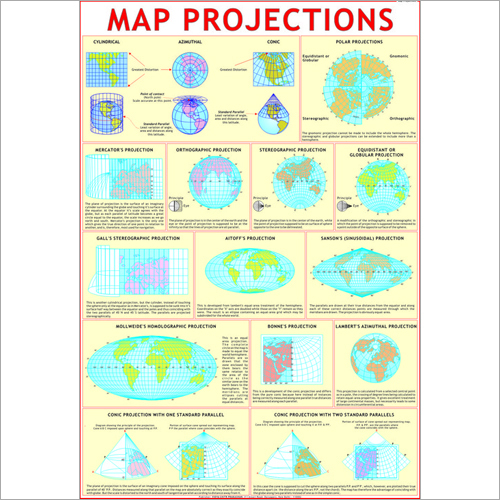 Map Projections Chart
