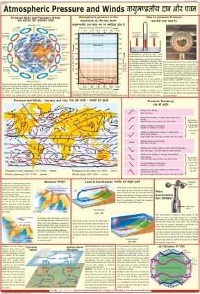 Geographical Phenomena Chart