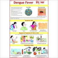 Dengue Fever Causes Chart