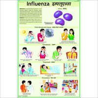 Influenza Treatment Chart