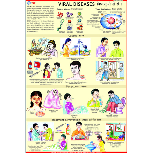 Viral Diseases Treatment Chart