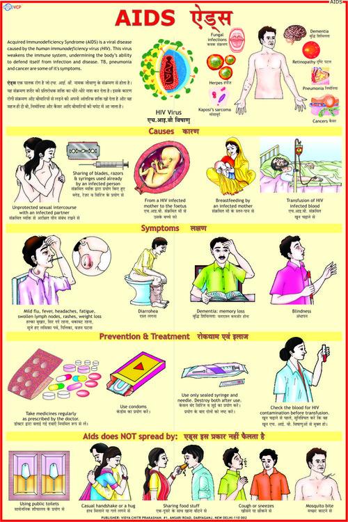 Aids Chart