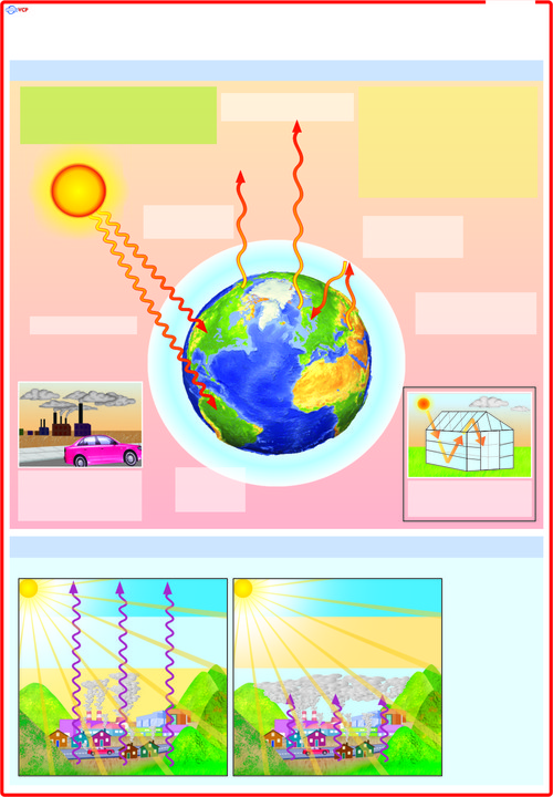 Greenhouse Effect Chart