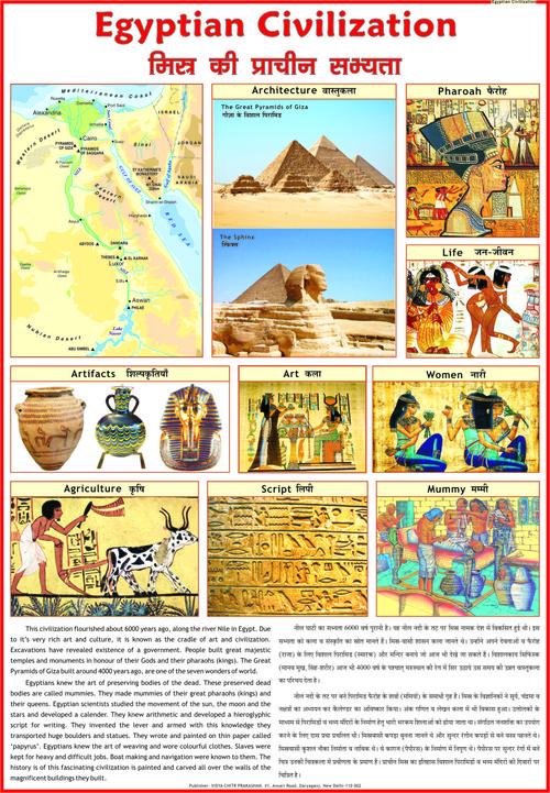 Nile Valley Civilization Chart