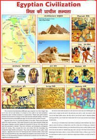Nile Valley Civilization Chart