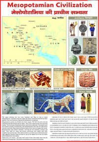 Mesopotamian Civilization Chart