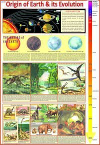 Birth of Earth Charts