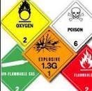 Hazardous Handling Agent By Air
