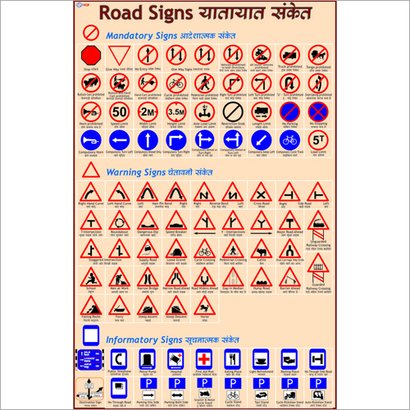 Road Signs Chart Dimensions: 70 X 100  Centimeter (Cm)