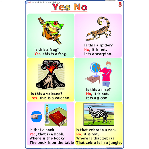 Yes - No Chart