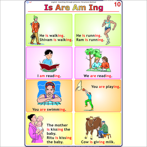 Is - Are - Am - ing English Chart