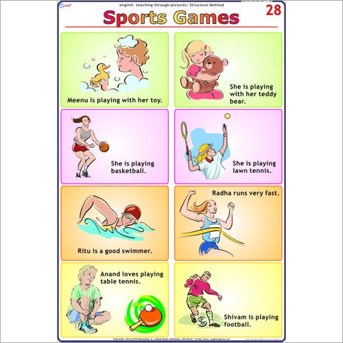Sports - Games Chart