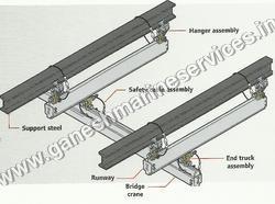 Rail Systems - IR