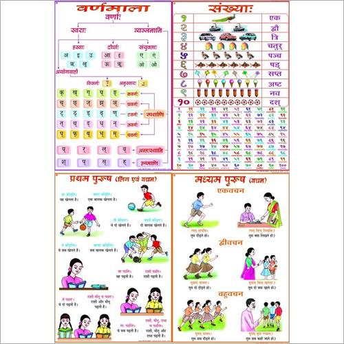 Sanskrit Charts