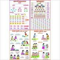 Sanskrit Charts - Sanskrit Charts Exporter, Manufacturer