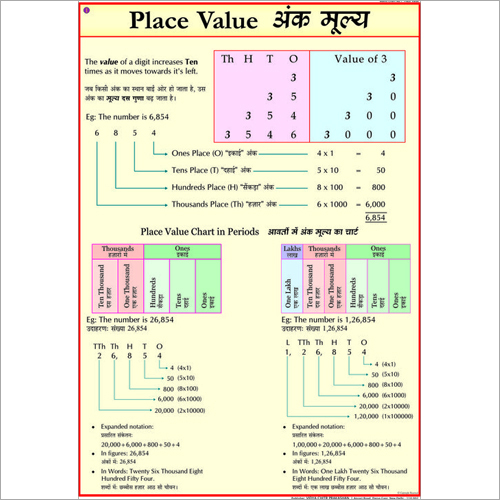 Place Value Chart  Place Value Chart Exporter Manufacturer