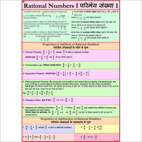 Rational Numbers Chart
