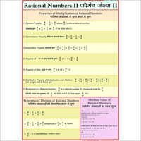 Rational Numbers 2 Chart