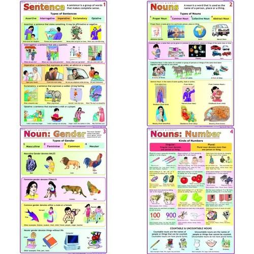 English Grammar Through Pictures Chart