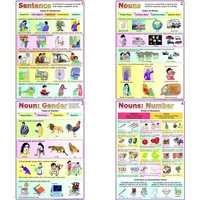 Learn English Grammar Chart