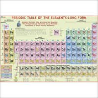 Periodic Table Charts