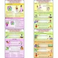 Transformation of Direct To Indirect Speech Chart