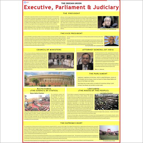 The Indian Union : Executive, Parliament & Judiciary Chart