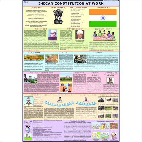 The Indian Constitution Chart