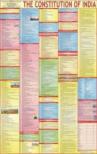 Laminated Indian Constitution Chart