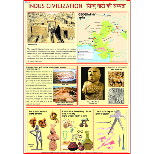 Indian Civilization Through Ages