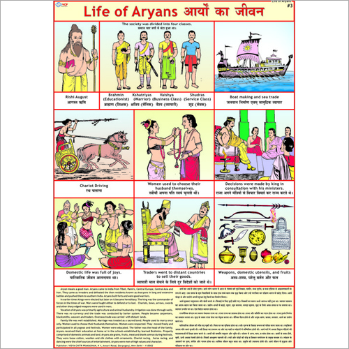 The Aryans Civilization Chart