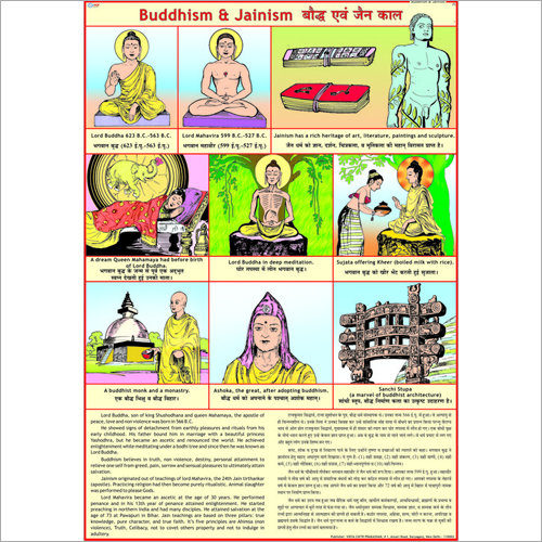 Buddhism & Jainism Civilization Chart