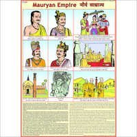 The Mauryans Civilization Chart