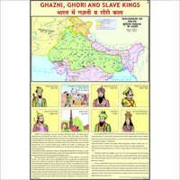 The Ghaznis And Gauris Civilization Chart