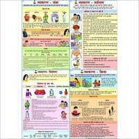 Learn Hindi Vyakran From Chart